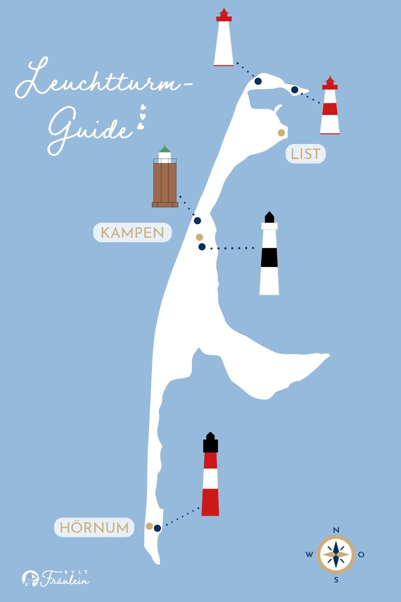 Leuchttürme auf Sylt: Übersichtskarte